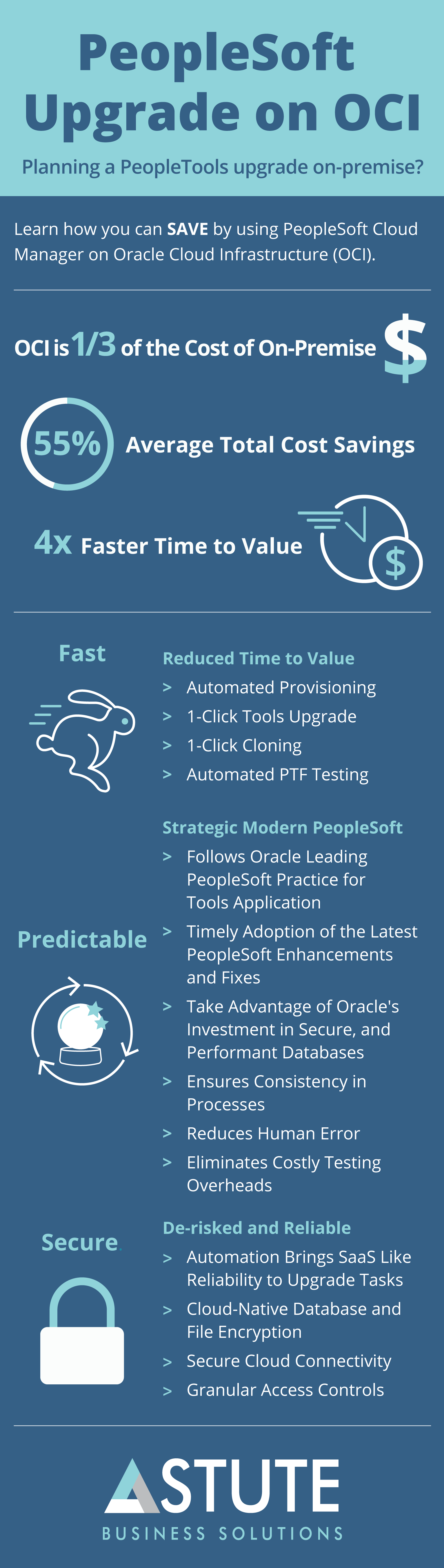 020721_PeopleSoft_Upgrade_Infographic_FINAL-01