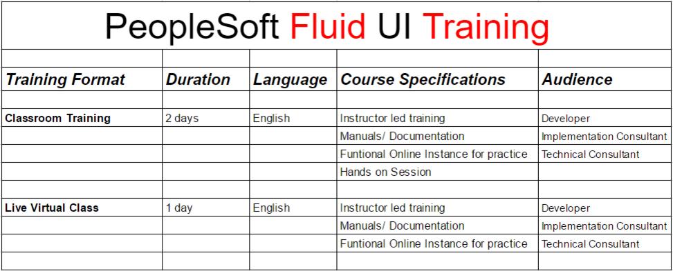 PeopleSoft Fluid UI Training