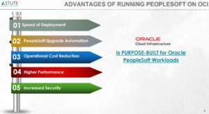 Advantages of Peoplesoft