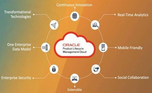 Oracle-PLM-Cloud-Benefits (1)